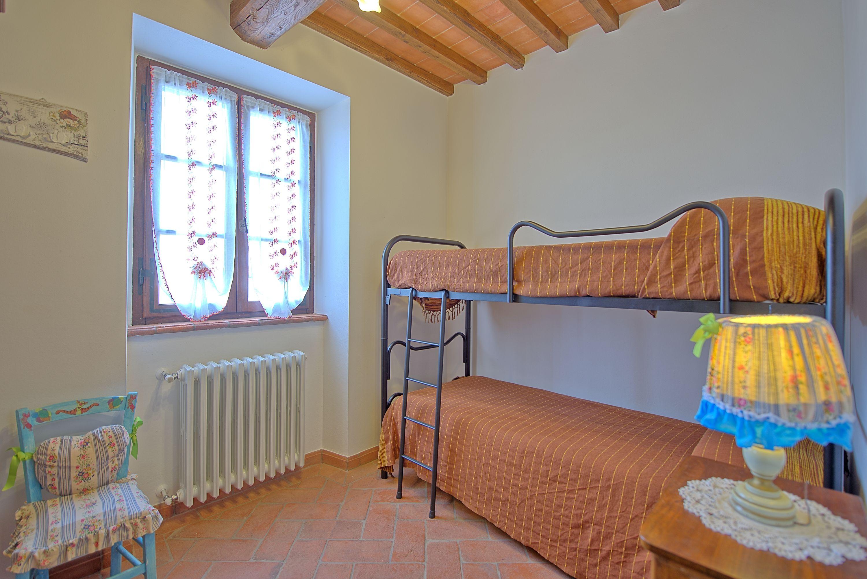 Villa Farneta